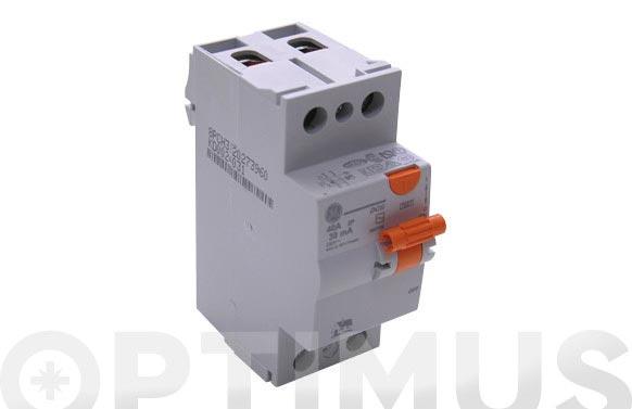 Control potencia 2p icp-m-10/2