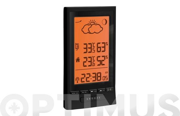 Estacion meteorologica 35.1122