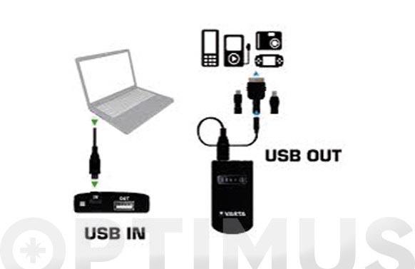 Bateria externa/cargador portable powerpack
